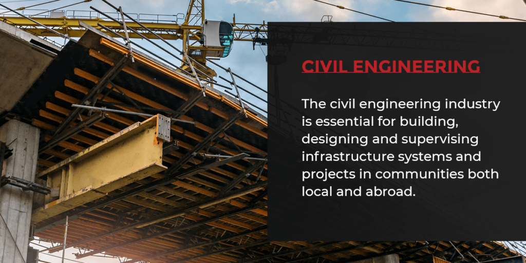 Image showing angle of building site with text describing Civil Engineering
